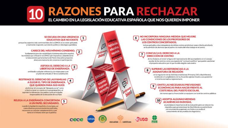RAZONES PARA RECHAZAR EL ANTEPROYECTO DE LEY ORGÁNICA DE MODIFICACIÓN DE LA LOE
